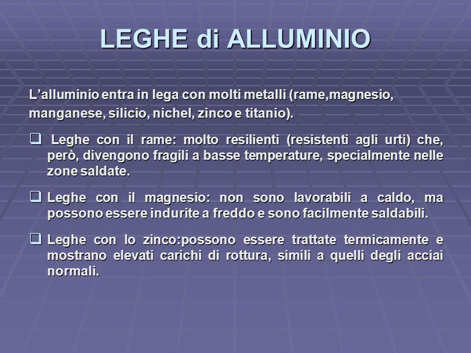 L'alluminio entra in lega con molti metalli (rame,magnesio, manganese, silicio, nichel, zinco e titanio).  Leghe con il rame: molto resilienti (resis