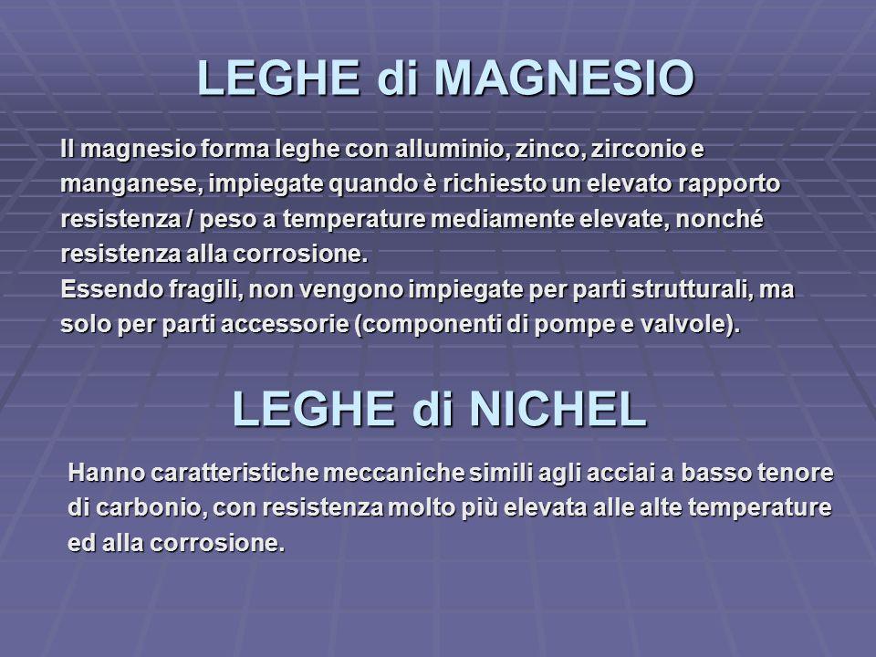 LEGHE di MAGNESIO Il magnesio forma leghe con alluminio, zinco, zirconio e manganese, impiegate quando è richiesto un elevato rapporto resistenza / pe
