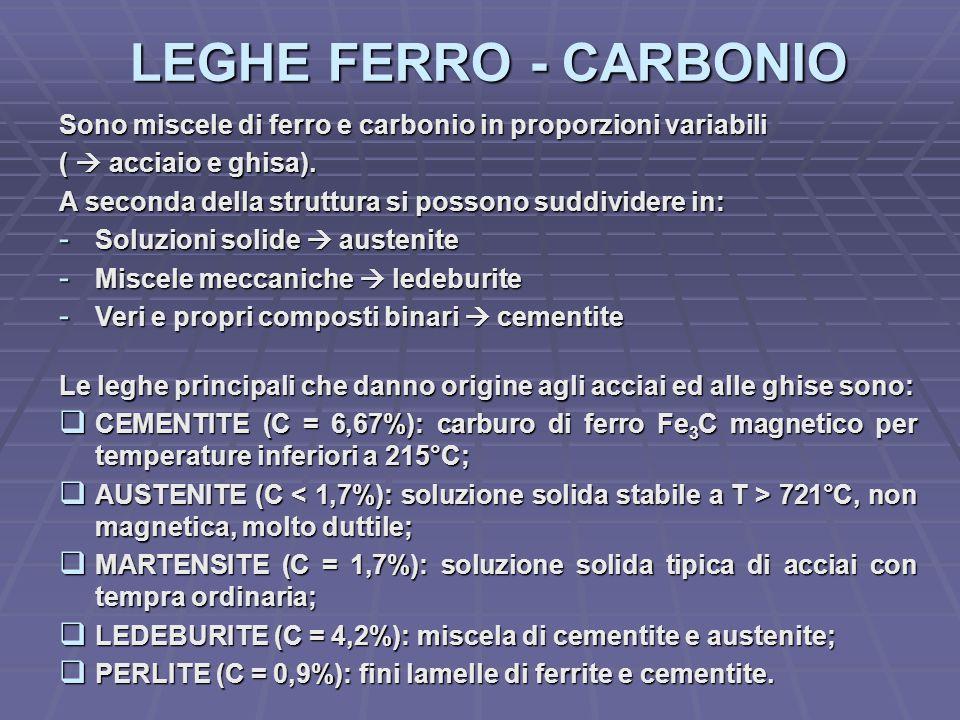 LEGHE FERRO - CARBONIO Sono miscele di ferro e carbonio in proporzioni variabili (  acciaio e ghisa). A seconda della struttura si possono suddivider
