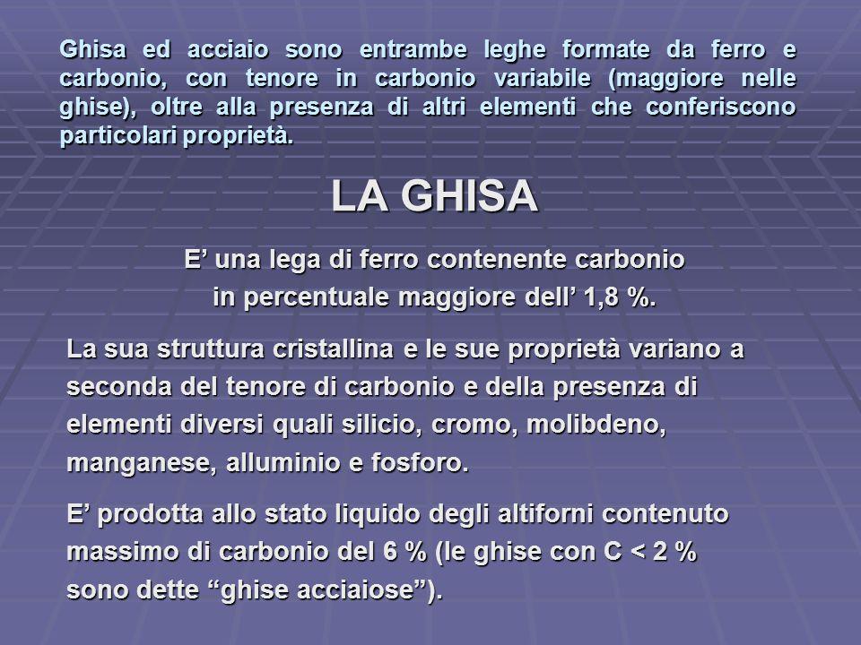 Ghisa ed acciaio sono entrambe leghe formate da ferro e carbonio, con tenore in carbonio variabile (maggiore nelle ghise), oltre alla presenza di altr