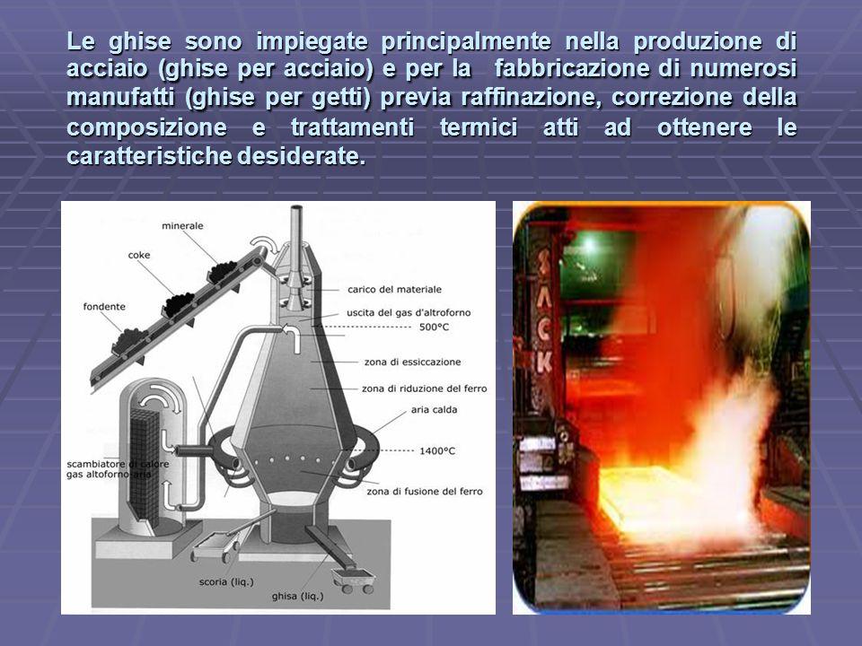 Le ghise sono impiegate principalmente nella produzione di acciaio (ghise per acciaio) e per la fabbricazione di numerosi manufatti (ghise per getti)
