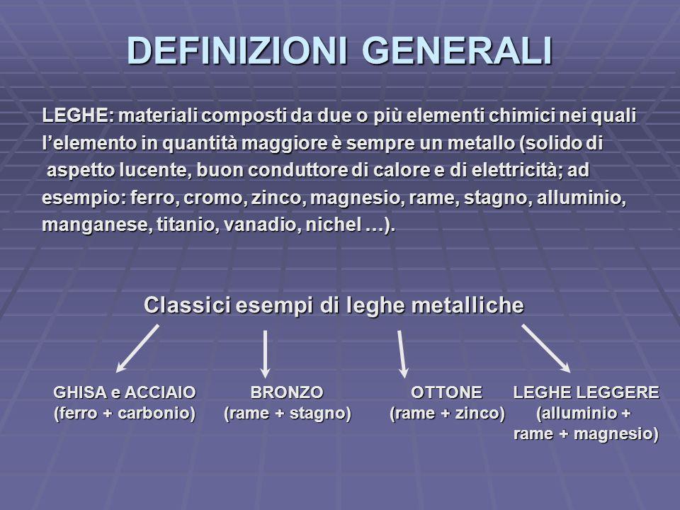 DEFINIZIONI GENERALI LEGHE: materiali composti da due o più elementi chimici nei quali l'elemento in quantità maggiore è sempre un metallo (solido di