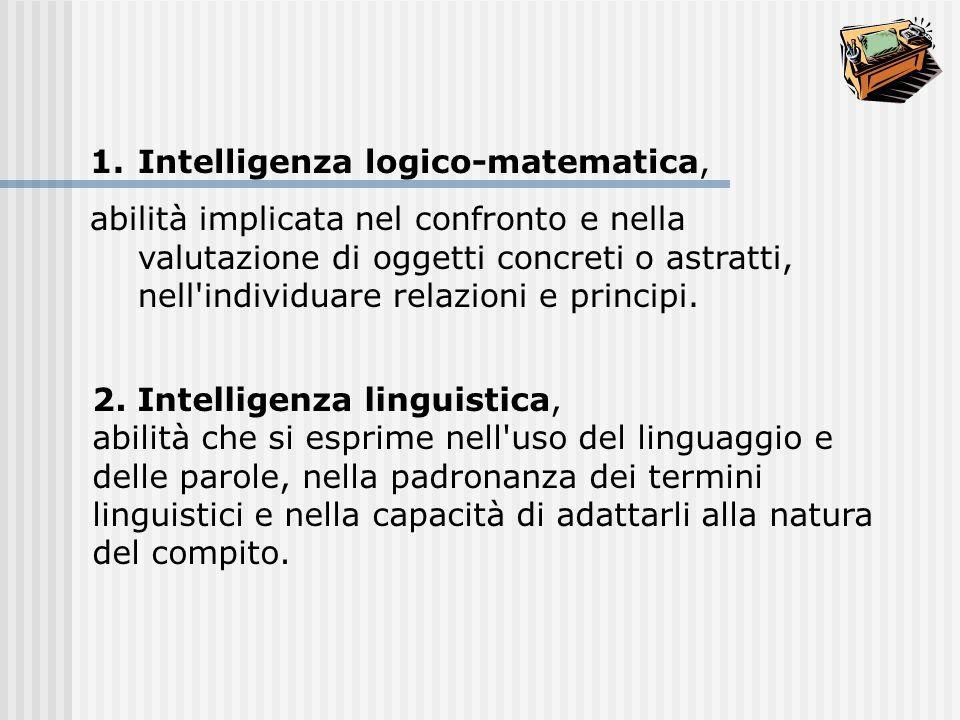1.Intelligenza logico-matematica, abilità implicata nel confronto e nella valutazione di oggetti concreti o astratti, nell'individuare relazioni e pri
