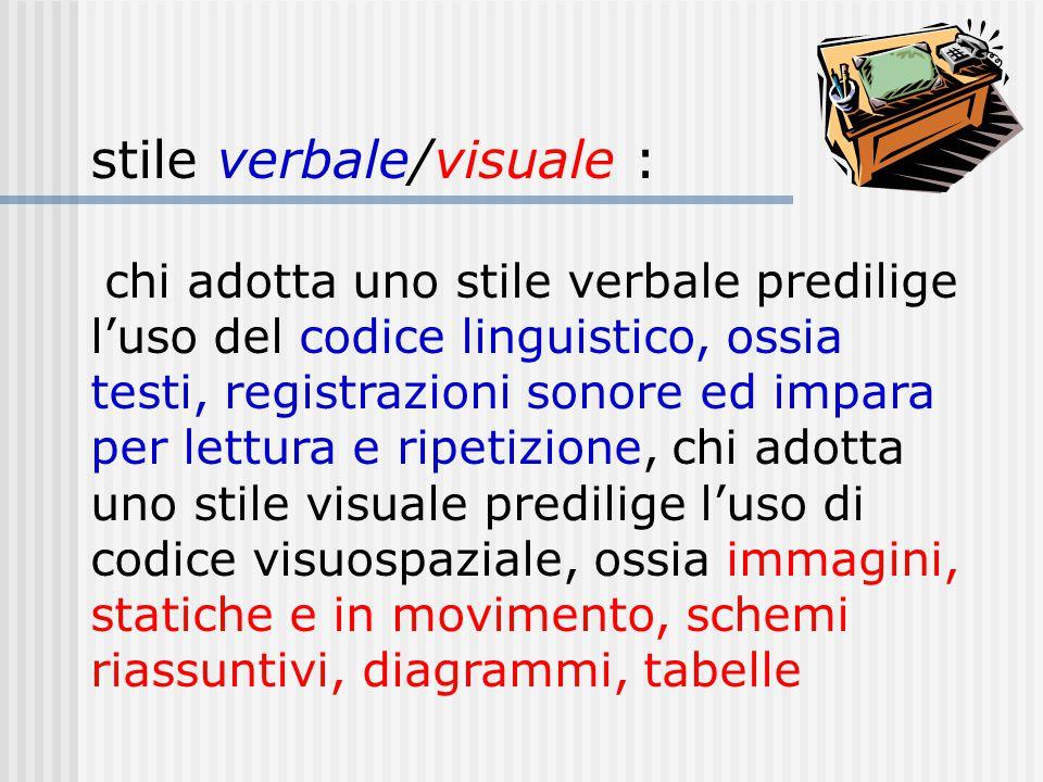 stile verbale/visuale : chi adotta uno stile verbale predilige l'uso del codice linguistico, ossia testi, registrazioni sonore ed impara per lettura e