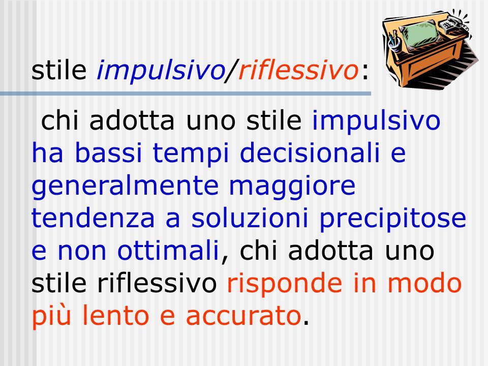 stile impulsivo/riflessivo: chi adotta uno stile impulsivo ha bassi tempi decisionali e generalmente maggiore tendenza a soluzioni precipitose e non o