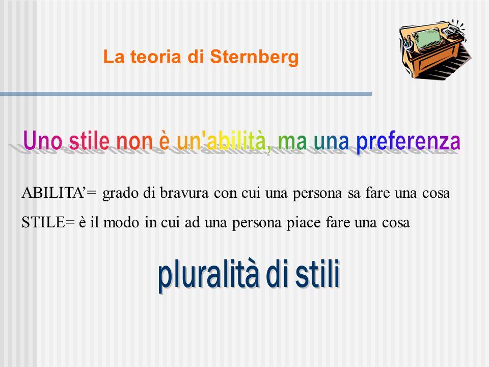 ABILITA'= grado di bravura con cui una persona sa fare una cosa STILE= è il modo in cui ad una persona piace fare una cosa La teoria di Sternberg