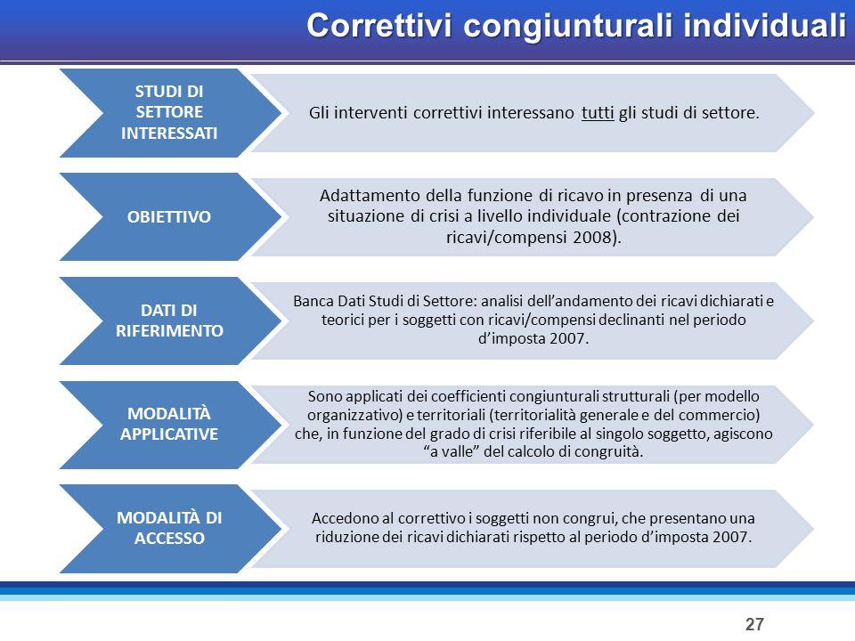 27 Correttivi congiunturali individuali STUDI DI SETTORE INTERESSATI Gli interventi correttivi interessano tutti gli studi di settore.