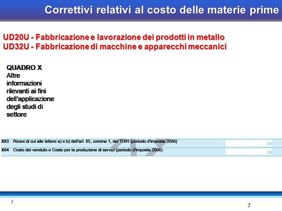 7 7 Correttivi relativi al costo delle materie prime UD20U - Fabbricazione e lavorazione dei prodotti in metallo UD32U - Fabbricazione di macchine e apparecchi meccanici