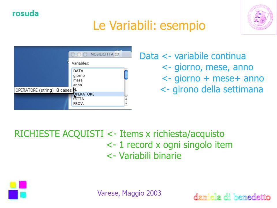 rosuda Varese, Maggio 2003 Le Variabili: esempio Data <- variabile continua <- giorno, mese, anno <- giorno + mese+ anno <- girono della settimana RIC