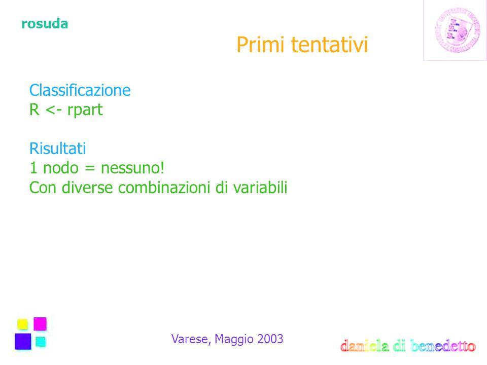 rosuda Varese, Maggio 2003 Primi tentativi Classificazione R <- rpart Risultati 1 nodo = nessuno! Con diverse combinazioni di variabili