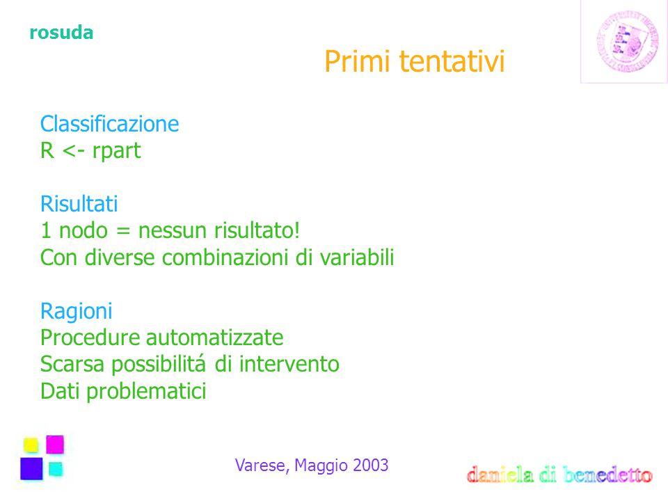 rosuda Varese, Maggio 2003 Primi tentativi Classificazione R <- rpart Risultati 1 nodo = nessun risultato! Con diverse combinazioni di variabili Ragio