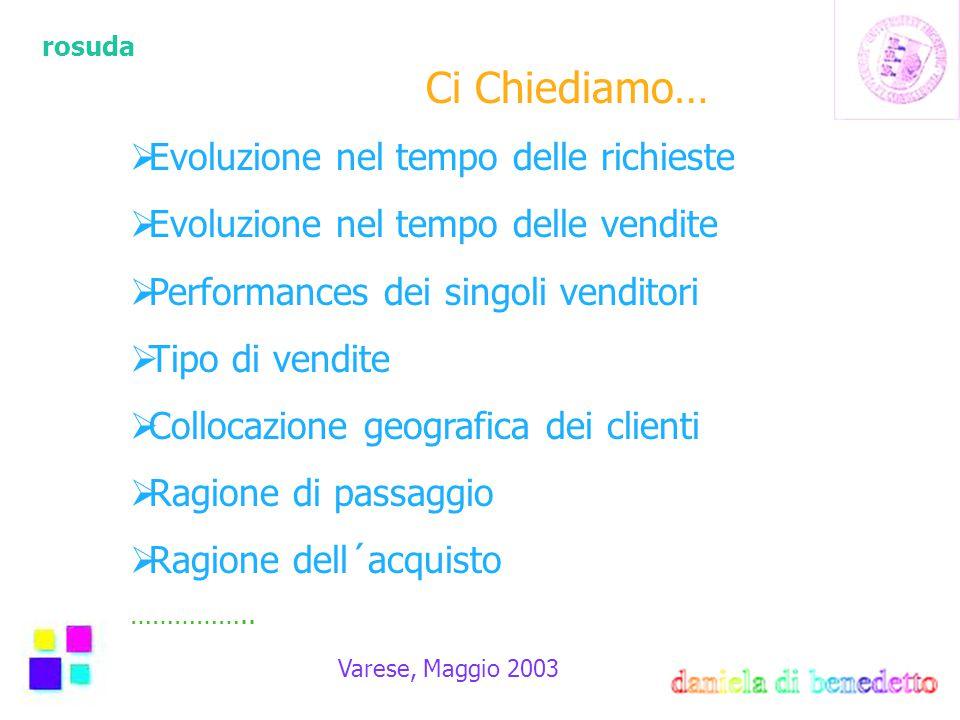 rosuda Varese, Maggio 2003 Ci Chiediamo…  Evoluzione nel tempo delle richieste  Evoluzione nel tempo delle vendite  Performances dei singoli vendit