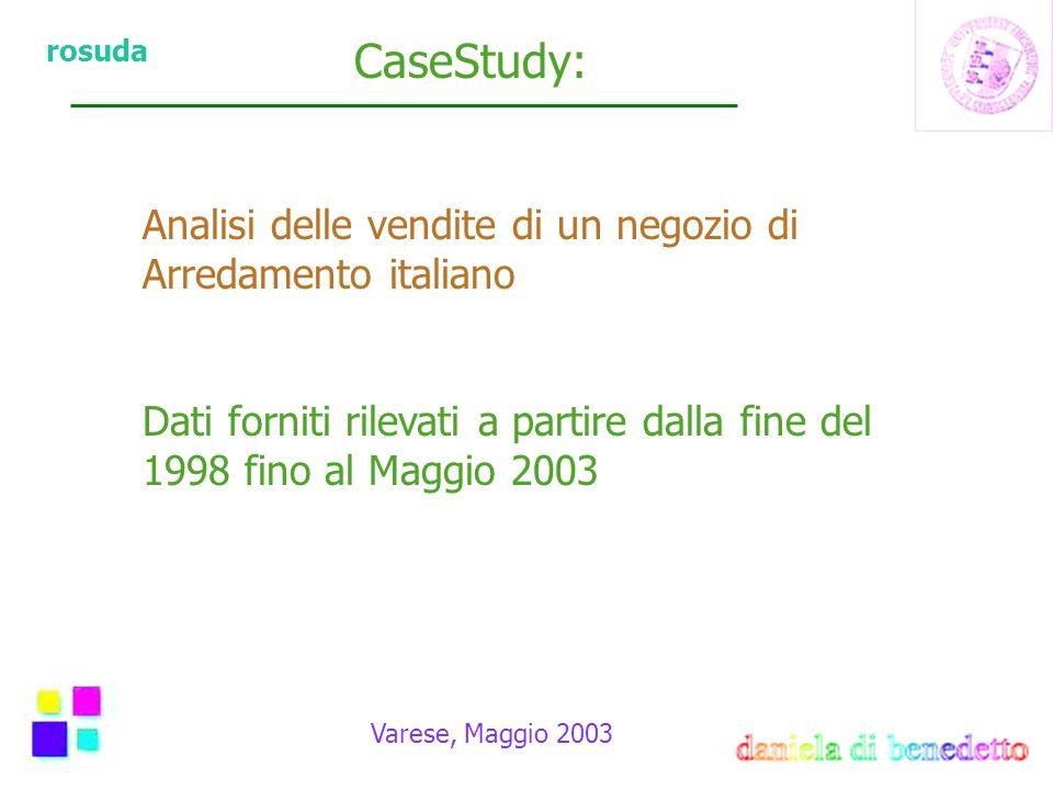 rosuda CaseStudy: Varese, Maggio 2003 Analisi delle vendite di un negozio di Arredamento italiano Dati forniti rilevati a partire dalla fine del 1998