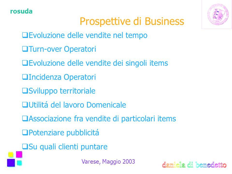 rosuda Varese, Maggio 2003 Prospettive di Business  Evoluzione delle vendite nel tempo  Turn-over Operatori  Evoluzione delle vendite dei singoli i