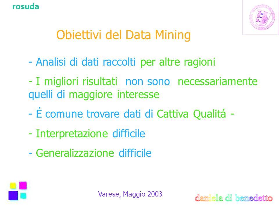 rosuda Varese, Maggio 2003 Obiettivi del Data Mining - Analisi di dati raccolti per altre ragioni - I migliori risultati non sono necessariamente quel
