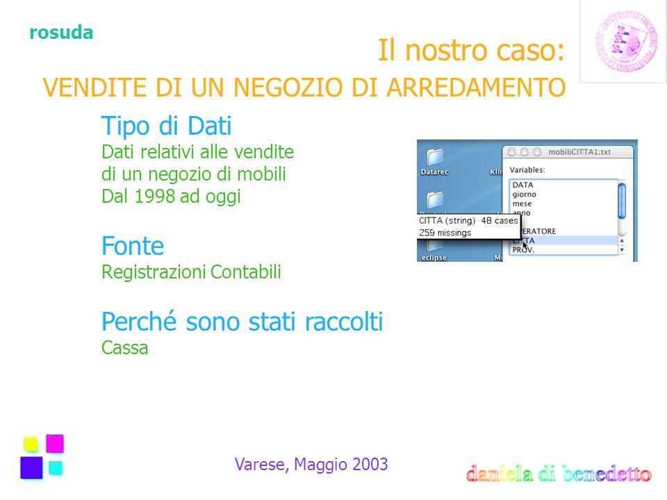 rosuda Varese, Maggio 2003 Osservazioni 4354 Variabili 20 (categoriche e numeriche) Il nostro caso: VENDITE DI UN NEGOZIO DI ARREDAMENTO