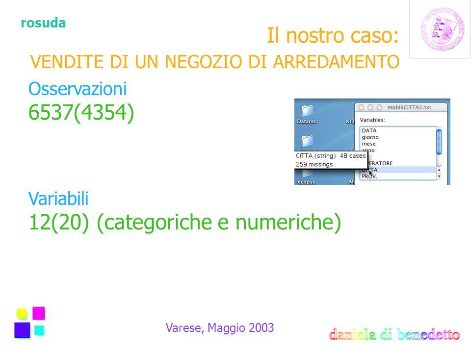 rosuda Varese, Maggio 2003 Osservazioni 6537(4354) Variabili 12(20) (categoriche e numeriche) Il nostro caso: VENDITE DI UN NEGOZIO DI ARREDAMENTO