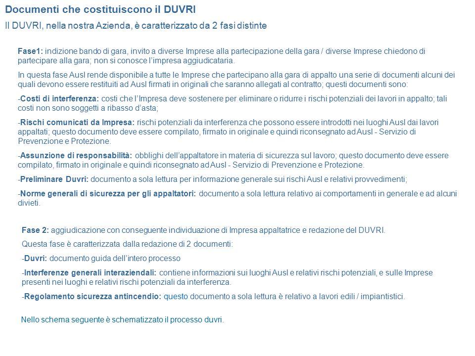 Documenti che costituiscono il DUVRI Il DUVRI, nella nostra Azienda, è caratterizzato da 2 fasi distinte Fase1: indizione bando di gara, invito a dive