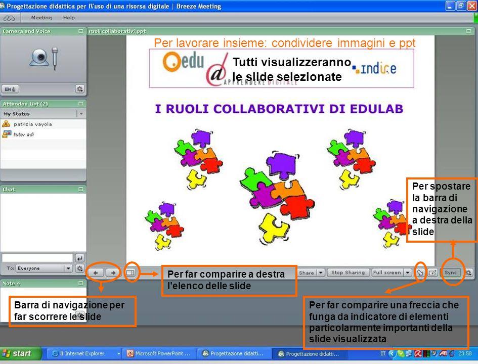 Barra di navigazione per far scorrere le slide Tutti visualizzeranno le slide selezionate Per far comparire a destra l'elenco delle slide Per far comp