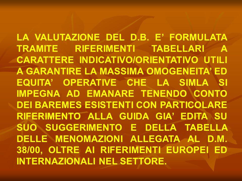 LA VALUTAZIONE DEL D.B. E' FORMULATA TRAMITE RIFERIMENTI TABELLARI A CARATTERE INDICATIVO/ORIENTATIVO UTILI A GARANTIRE LA MASSIMA OMOGENEITA' ED EQUI