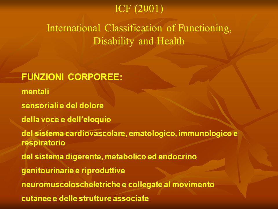ICF (2001) International Classification of Functioning, Disability and Health FUNZIONI CORPOREE: mentali sensoriali e del dolore della voce e dell'elo