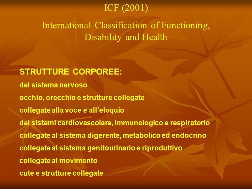 ICF (2001) International Classification of Functioning, Disability and Health STRUTTURE CORPOREE: del sistema nervoso occhio, orecchio e strutture col