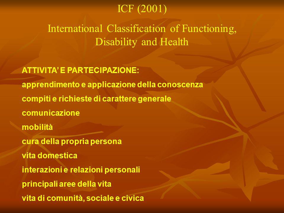 ICF (2001) International Classification of Functioning, Disability and Health ATTIVITA' E PARTECIPAZIONE: apprendimento e applicazione della conoscenz