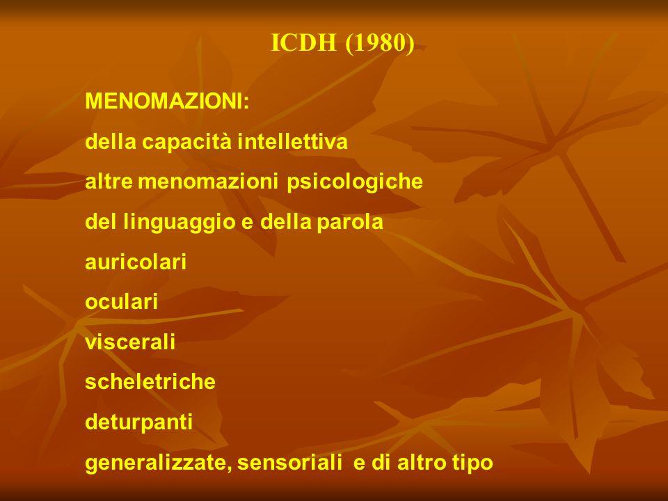 ICDH (1980) MENOMAZIONI: della capacità intellettiva altre menomazioni psicologiche del linguaggio e della parola auricolari oculari viscerali schelet