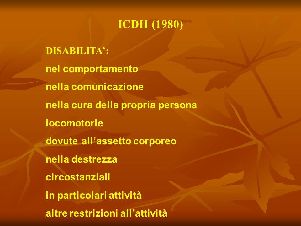 ICDH (1980) DISABILITA': nel comportamento nella comunicazione nella cura della propria persona locomotorie dovute all'assetto corporeo nella destrezz