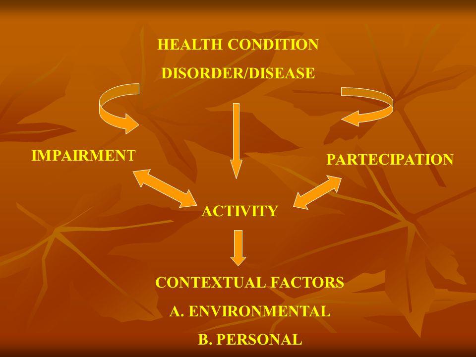 IMPAIRMENT = MENOMAZIONE DANNO ANATOMO-PATO-FUNZIONALE ACTIVITY natura ed estensione del funzionamento a livello della persona.