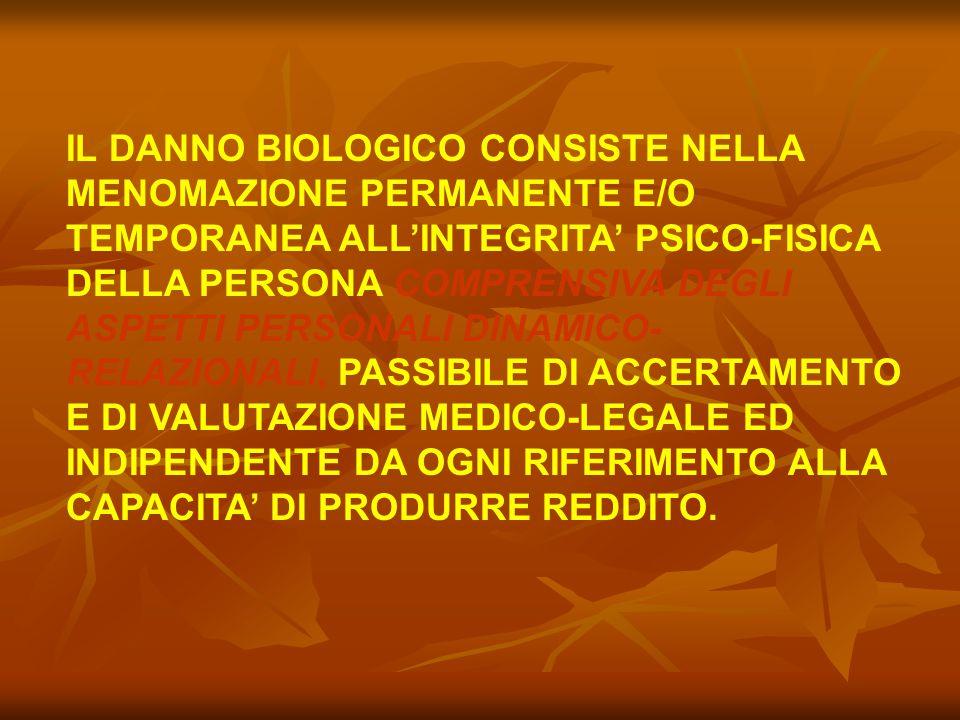 LA VALUTAZIONE DEL DANNO BIOLOGICO E' ESPRESSA IN TERMINI DI PERCENTUALE DELLA MENOMAZIONE ALLA INTEGRITA' PSICO-FISICA COMPRENSIVA DELLA INCIDENZA SULLE ATTIVITA' QUOTIDIANE COMUNI A TUTTI.