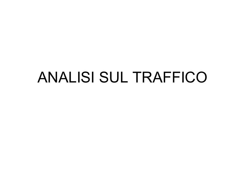 ZONA TRAFFICO LIMITATO SEGNALATA Limitazione del traffico attraverso opportuna segnalizzazione:
