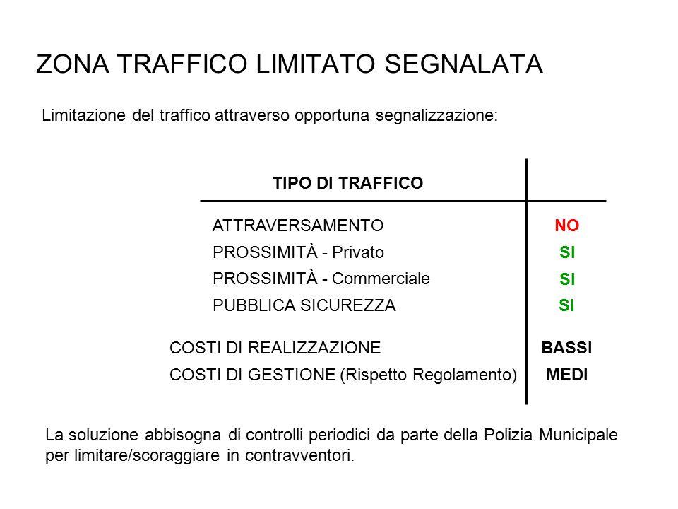 ZONA TRAFFICO LIMITATO SEGNALATA Limitazione del traffico attraverso opportuna segnalizzazione: PROSSIMITÀ - Privato ATTRAVERSAMENTO PUBBLICA SICUREZZA TIPO DI TRAFFICO NO PROSSIMITÀ - Commerciale SI COSTI DI REALIZZAZIONEBASSI COSTI DI GESTIONE (Rispetto Regolamento)MEDI La soluzione abbisogna di controlli periodici da parte della Polizia Municipale per limitare/scoraggiare in contravventori.