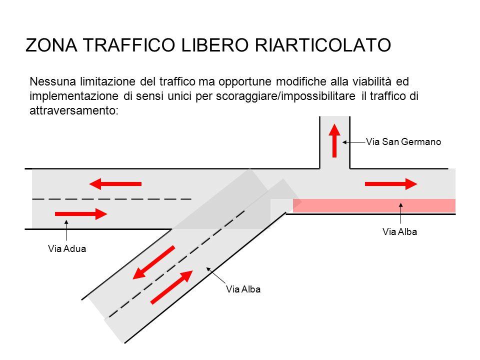 ZONA TRAFFICO LIBERO RIARTICOLATO Nessuna limitazione del traffico ma opportune modifiche alla viabilità ed implementazione di sensi unici per scoraggiare/impossibilitare il traffico di attraversamento: Via San Germano Via Alba Via Adua Via Alba