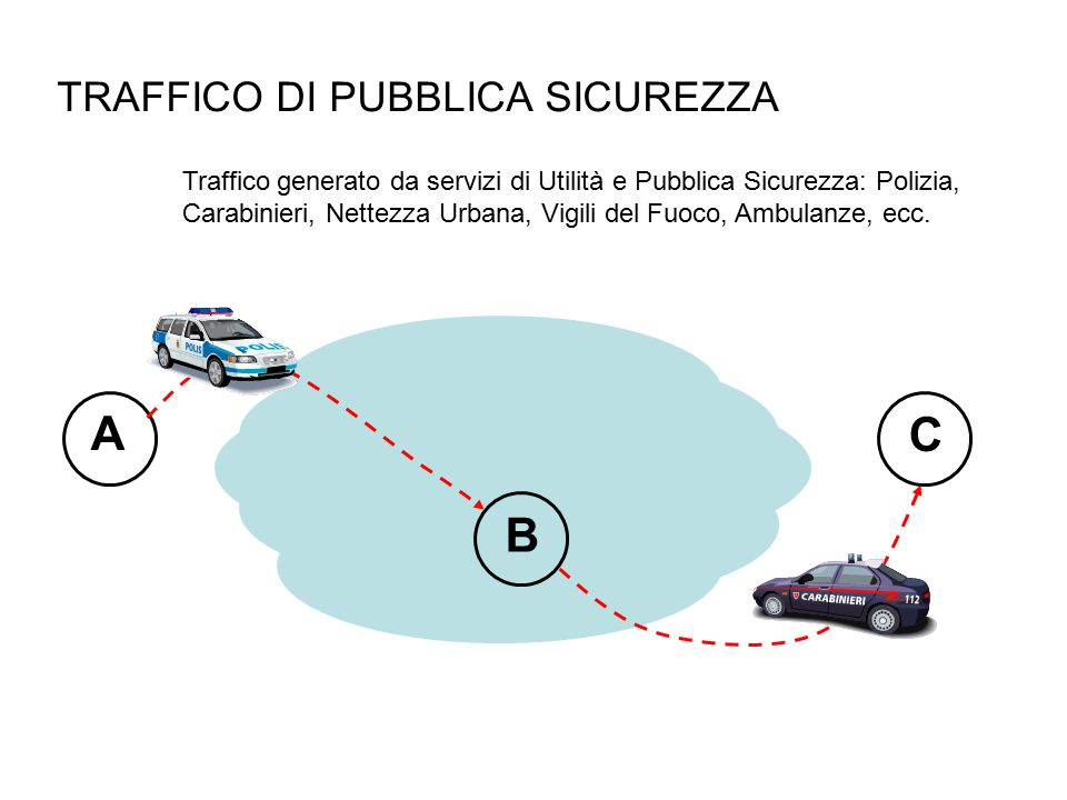 TRAFFICO DI PUBBLICA SICUREZZA Traffico generato da servizi di Utilità e Pubblica Sicurezza: Polizia, Carabinieri, Nettezza Urbana, Vigili del Fuoco, Ambulanze, ecc.