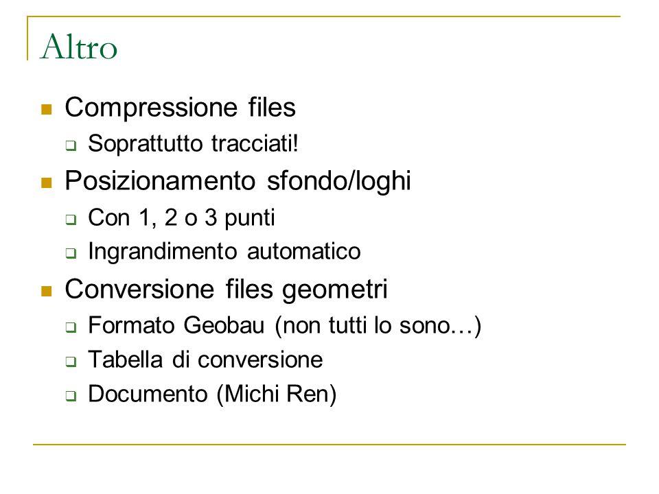 Altro Compressione files  Soprattutto tracciati.