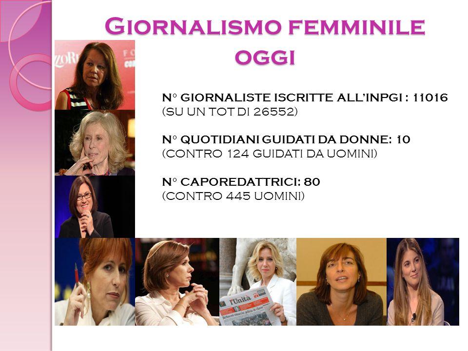 Giornalismo femminile oggi N° GIORNALISTE ISCRITTE ALL'INPGI : 11016 (SU UN TOT DI 26552) N° QUOTIDIANI GUIDATI DA DONNE: 10 (CONTRO 124 GUIDATI DA UO