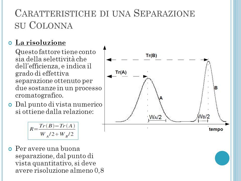 La risoluzione Questo fattore tiene conto sia della selettività che dell'efficienza, e indica il grado di effettiva separazione ottenuto per due sosta