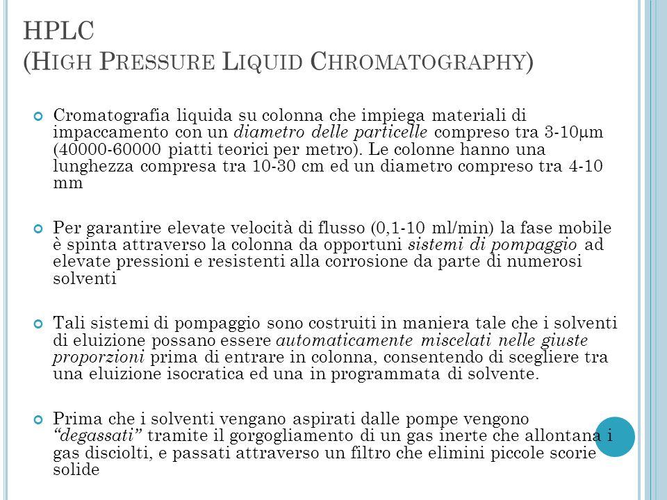 HPLC (H IGH P RESSURE L IQUID C HROMATOGRAPHY ) Cromatografia liquida su colonna che impiega materiali di impaccamento con un diametro delle particell