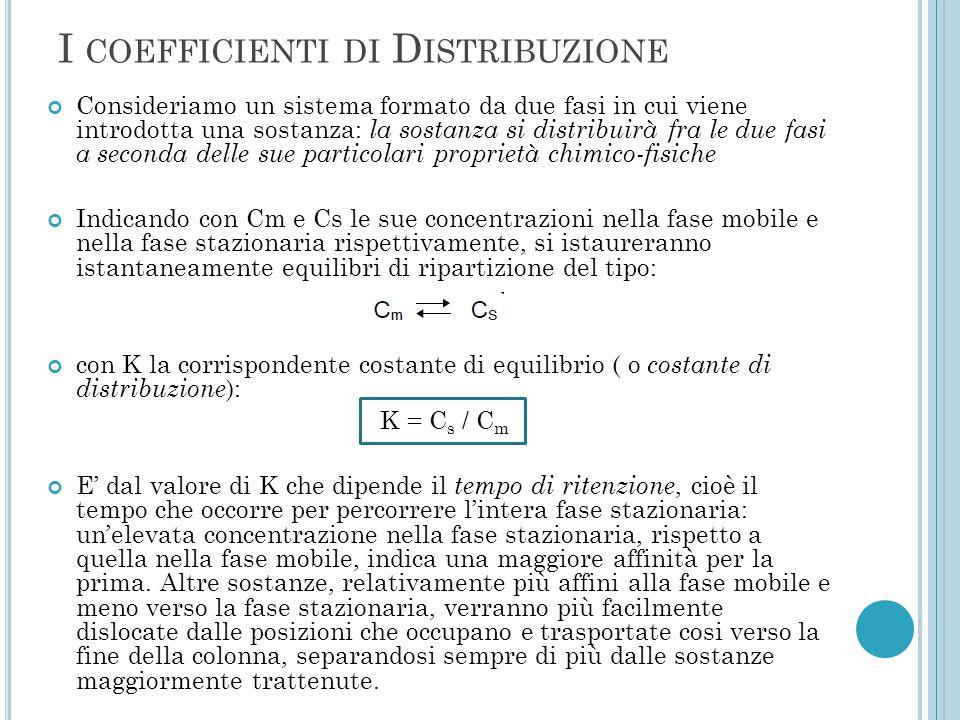 I COEFFICIENTI DI D ISTRIBUZIONE Consideriamo un sistema formato da due fasi in cui viene introdotta una sostanza: la sostanza si distribuirà fra le d