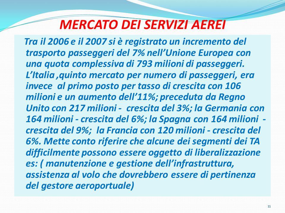 MERCATO DEI SERVIZI AEREI Tra il 2006 e il 2007 si è registrato un incremento del trasporto passeggeri del 7% nell'Unione Europea con una quota complessiva di 793 milioni di passeggeri.