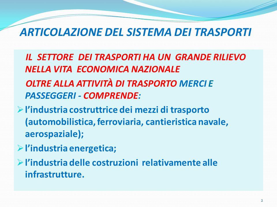 INDUSTRIA ITALIANA DEI MEZZI DI TRASPORTO L'industria italiana dei mezzi di trasporto e il suo indotto presentano una certa bipolarizzazione in quanto sono presenti poche grandi aziende e molte imprese medio piccole 43