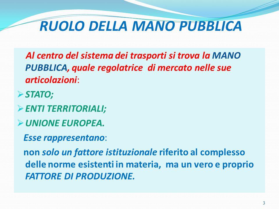 CONFRONTO MENSILE TRAFFICO PASSEGGERI 2012/2013 Fonte ENAC 14