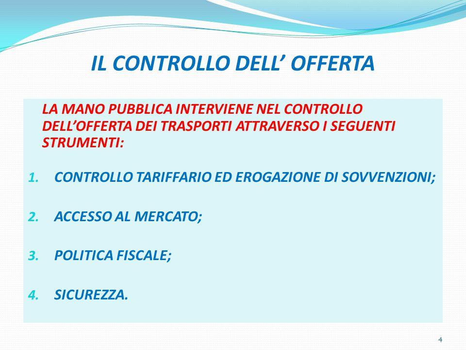CONFRONTO MENSILE TRAFFICO CARGO2012/2013 FONTE ENAC 15
