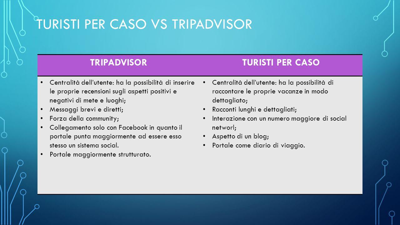 TURISTI PER CASO VS TRIPADVISOR TRIPADVISORTURISTI PER CASO Centralità dell'utente: ha la possibilità di inserire le proprie recensioni sugli aspetti