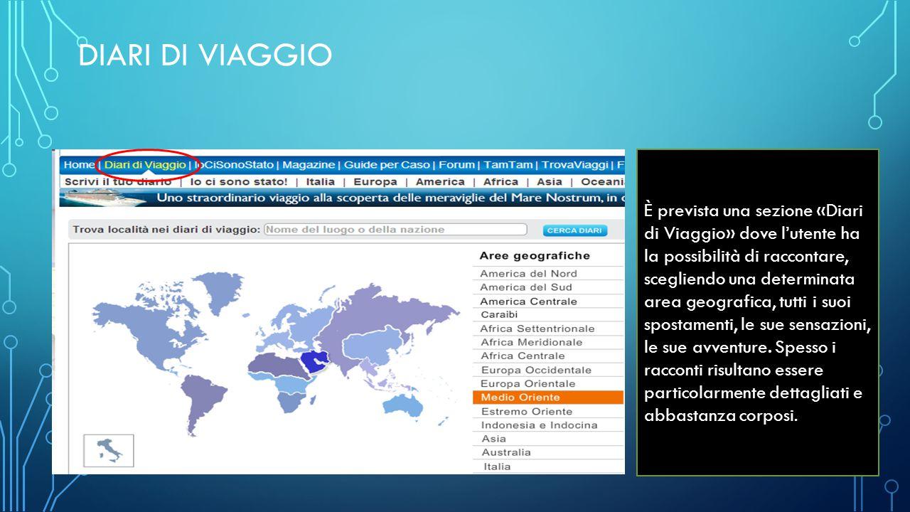 DIARI DI VIAGGIO È prevista una sezione «Diari di Viaggio» dove l'utente ha la possibilità di raccontare, scegliendo una determinata area geografica,