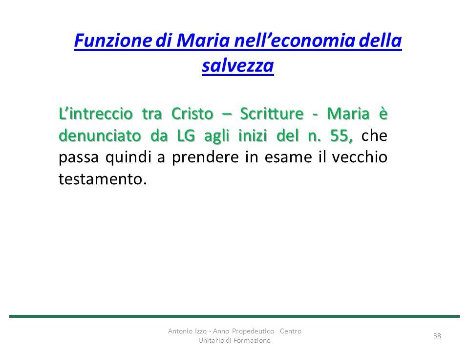 Funzione di Maria nell'economia della salvezza L'intreccio tra Cristo – Scritture - Maria è denunciato da LG agli inizi del n. 55, L'intreccio tra Cri