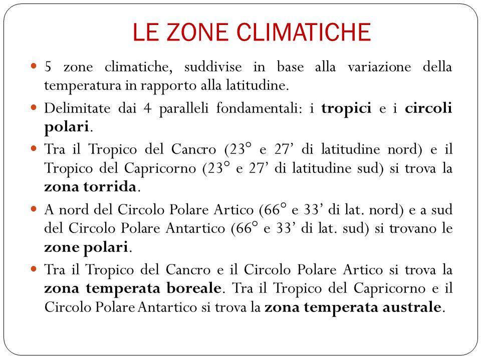 LE ZONE CLIMATICHE 5 zone climatiche, suddivise in base alla variazione della temperatura in rapporto alla latitudine. Delimitate dai 4 paralleli fond