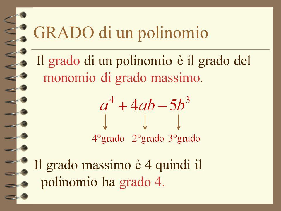 GRADO di un polinomio Il grado di un polinomio è il grado del monomio di grado massimo.