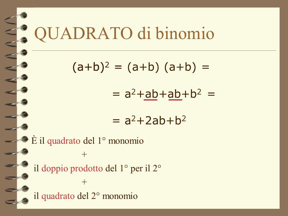 QUADRATO di binomio (a+b) 2 =(a+b) 2 = (a+b) (a+b) = = a 2 +ab+ab+b 2 = = a 2 +2ab+b 2 È il quadrato del 1° monomio + il doppio prodotto del 1° per il 2° + il quadrato del 2° monomio